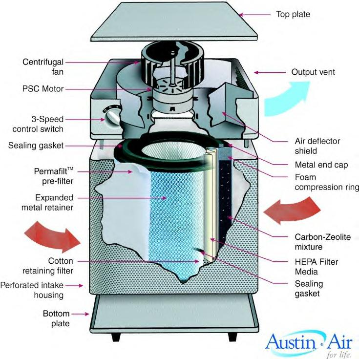 air filter cleaner machine